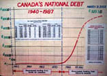 Canadas_National_Debt_1940_1987